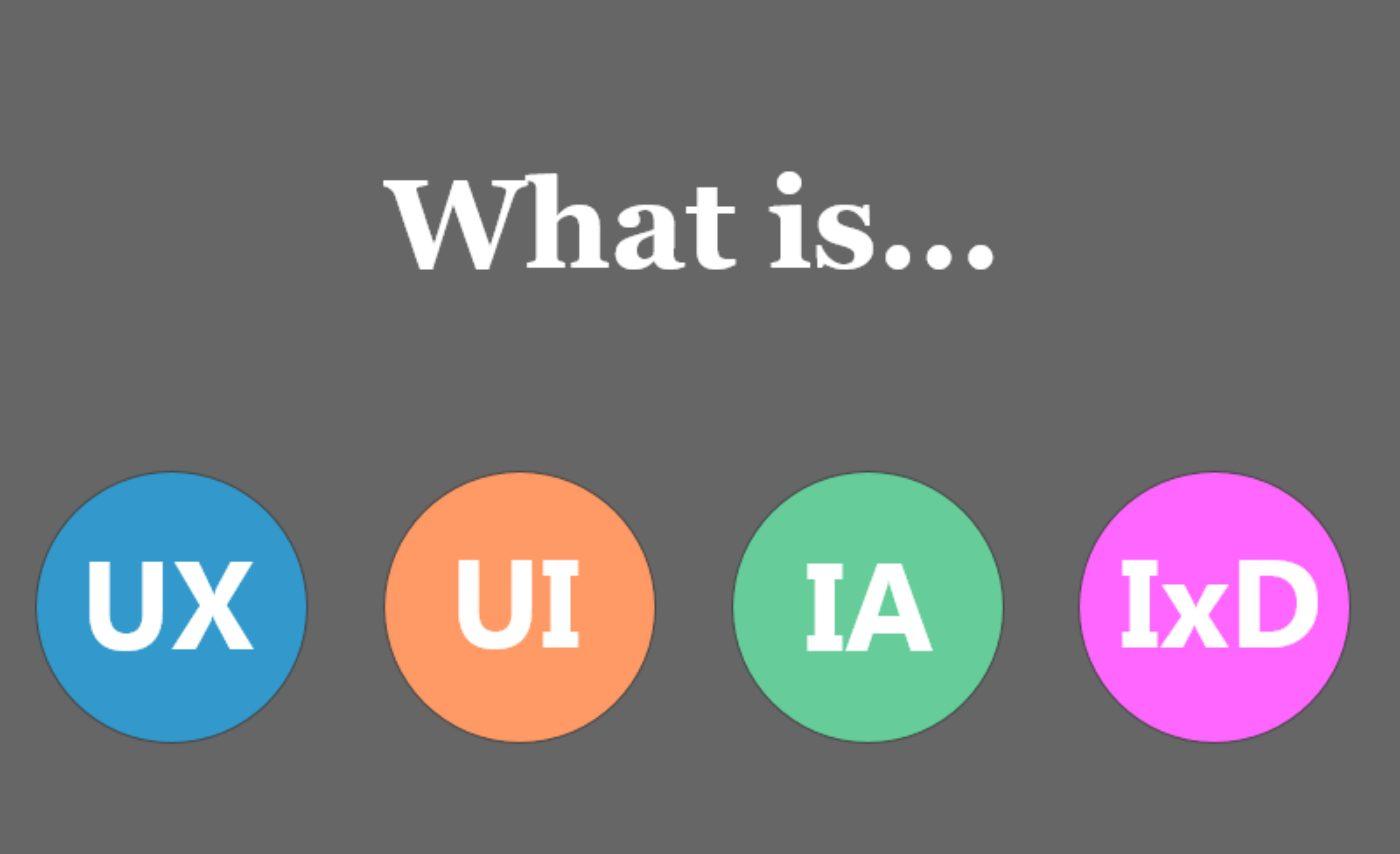 Статьи: UX vs UI vs IA vs IxD: что означают эти аббревиатуры?