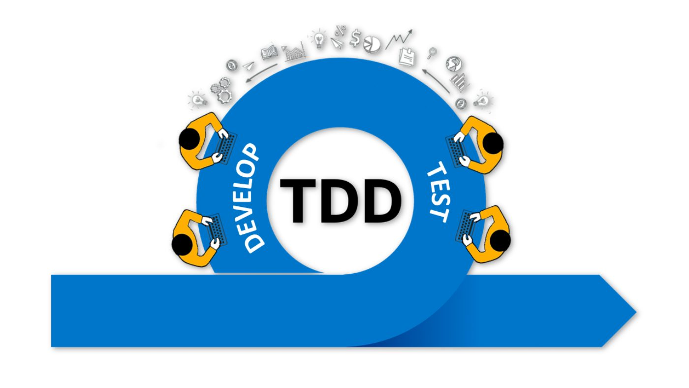 Мероприятия: Мастер-класс «Разработка backend-части личного финансового помощника с использованием TDD»