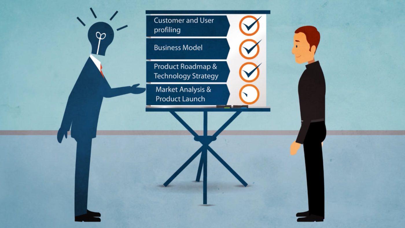 Статьи: MVP, MMP, MLP и другие аббревиатуры, которые помогают выжить в продуктовой IT-компании