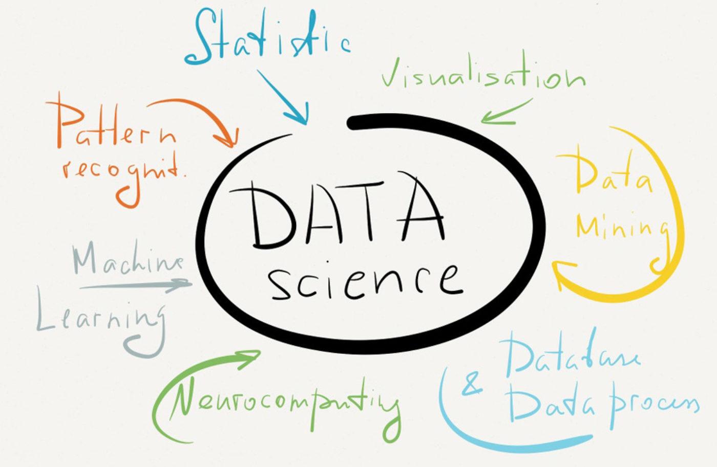 Мероприятия: Мастер-класс «Введение в Data Science»