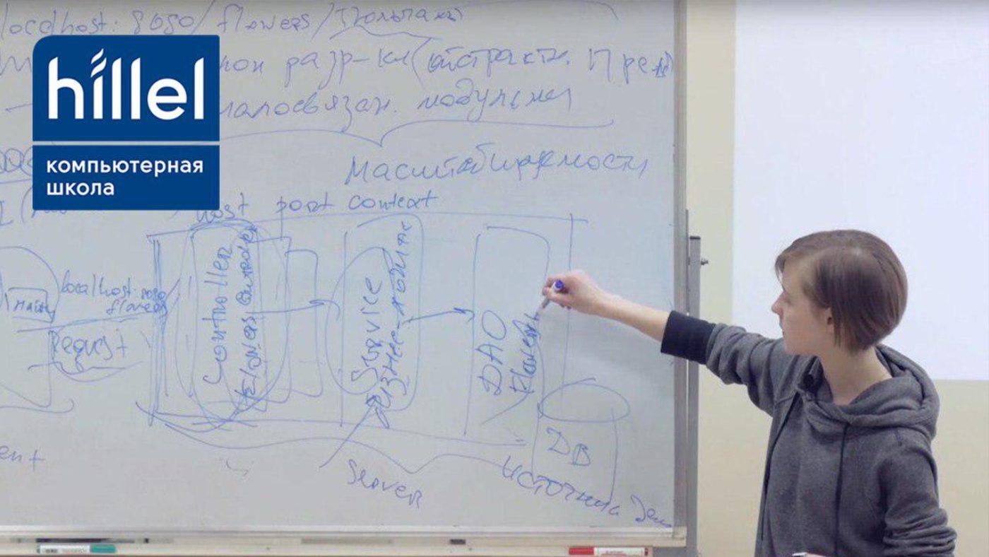 Мероприятия: Мастер-класс «Solver and JNI: решение задач оптимизации, математическое моделирование»