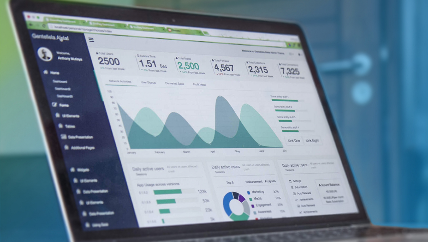 Мастер-класс «SEO как ключевой инструмент Digital Performance Marketing» в Харькове