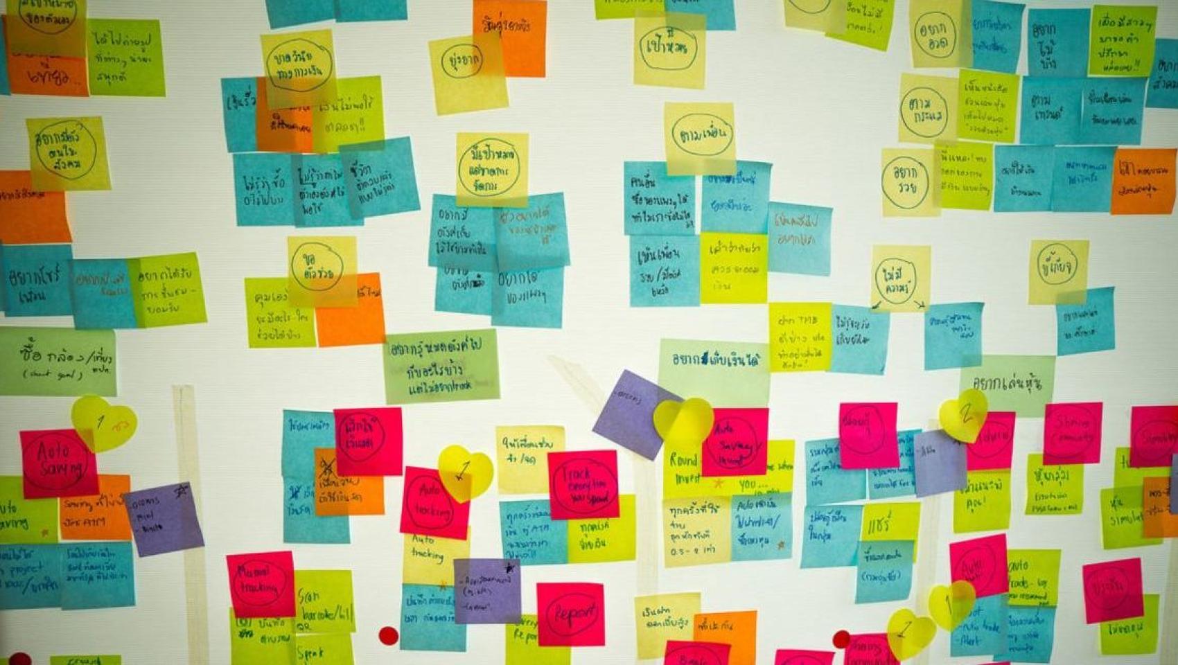 3 инструмента для самоорганизации