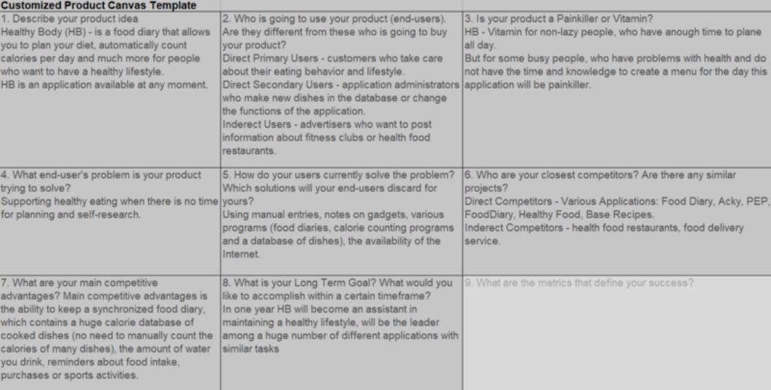 Статті: 8 етапів розробки UI/UX дизайну мобільного додатка. Product canvas — інструмент, який допоміг мені отримати загальну картину ідеї проекту