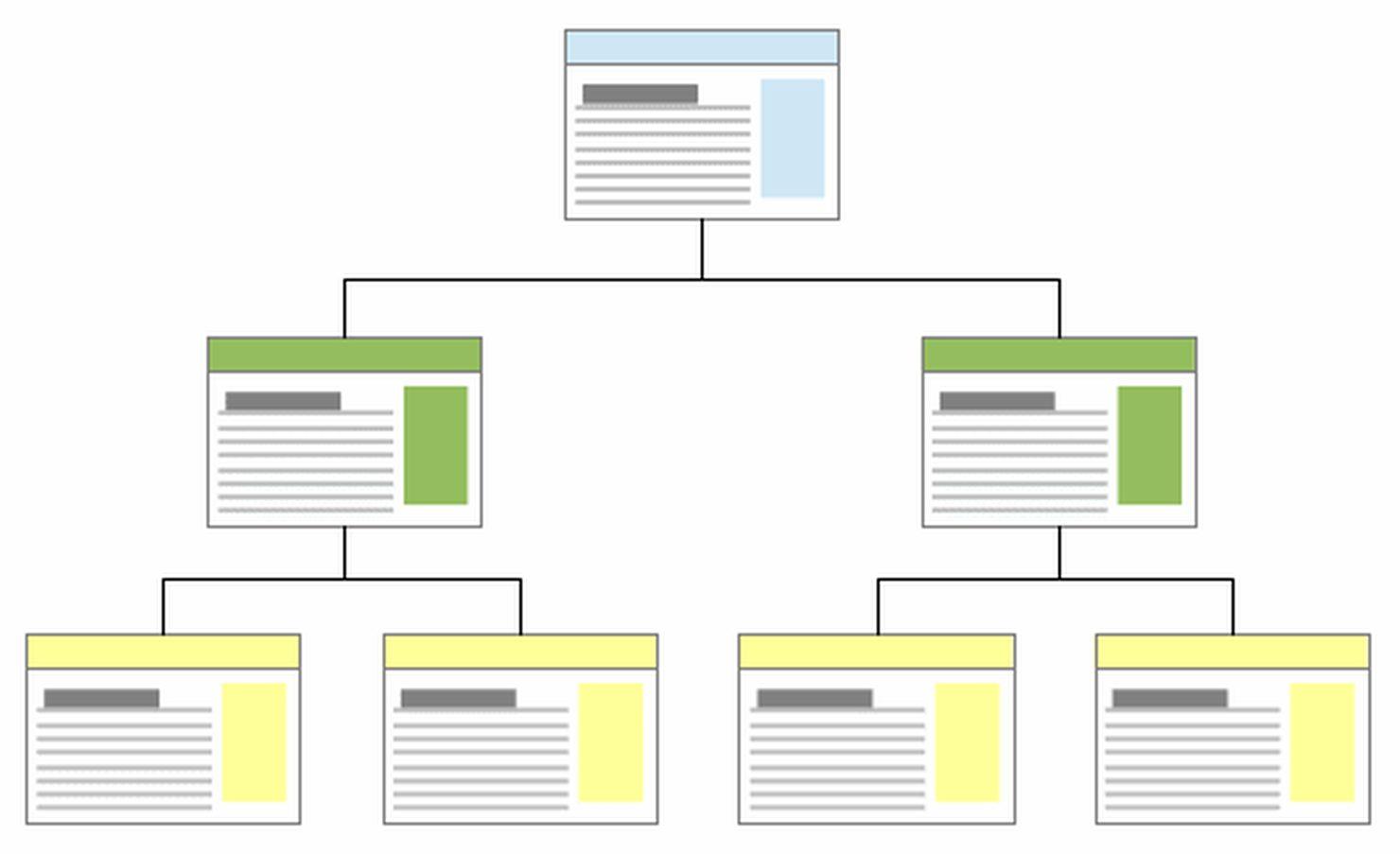 Статті: Як ефективно просувати сайт за допомогою SEO.